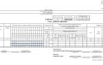Оформление командировки: пошаговая инструкция для кадровика и сотрудника, как оформить служебную поездку работника – командировочные документы