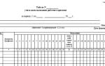 Сверхурочная работа в табеле учета рабочего времени: каким кодом обозначается в форме т-12, как отразить часы переработки – коды и обозначения, образец заполнения