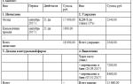 Расчетный листок по заработной плате: скачать бланк и образец заполнения листа по зарплате, как выглядит бумажная и электронная форма?
