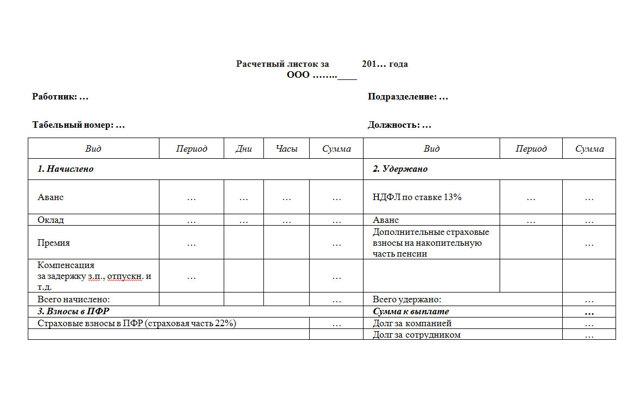 Расчетный лист при увольнении: обязаны ли выдавать работнику, как выглядит листок – образец