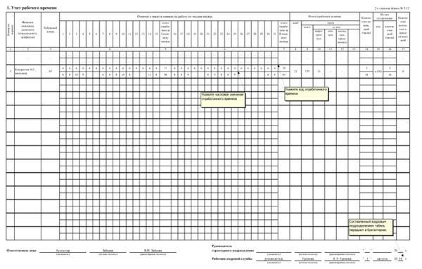 Табель учёта рабочего времени Т-13: скачать чистый бланк и образец заполнения, как правильно заполнить унифицированную форму?