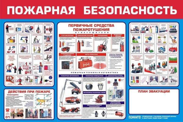 Журналы по пожарной безопасности в организации: какие должны быть, скачать образцы, как правильно вести и заполнять – порядок и правила ведения и заполнения