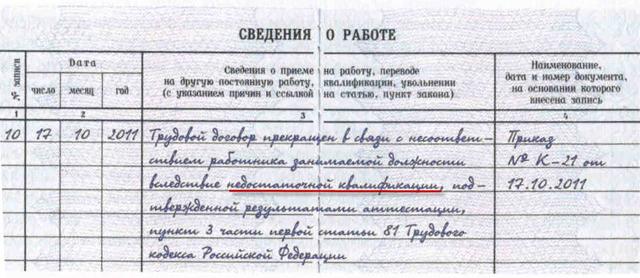 Увольнение за несоответствие занимаемой должности: как уволить сотрудника в связи с профнепригодностью по статье ТК РФ, процедура оформления