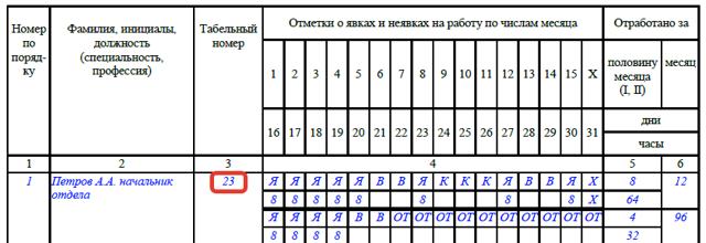 Отпуск по беременности и родам в табеле учета рабочего времени: пример, как обозначить декрет правильно, какими обозначениями отмечается уход за ребенком