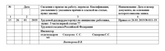 Увольнение главного бухгалтера: передача дел и образец акта, как уволить по собственному желанию, инициативе работодателя, сколько должен отрабатывать по ТК РФ?