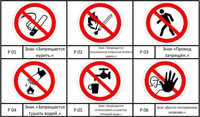 Знаки пожарной безопасности: скачать картинки и их значение, эвакуационные обозначения и их размещения на путях эвакуации, категории помещений, сигнальные цвета
