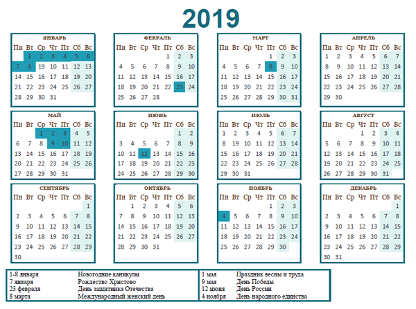 Оплата праздничных дней при сменном графике работы по Трудовому кодексу: как оплачивается труд в праздник, календарный выходной, пример расчета при смене 2 через 2