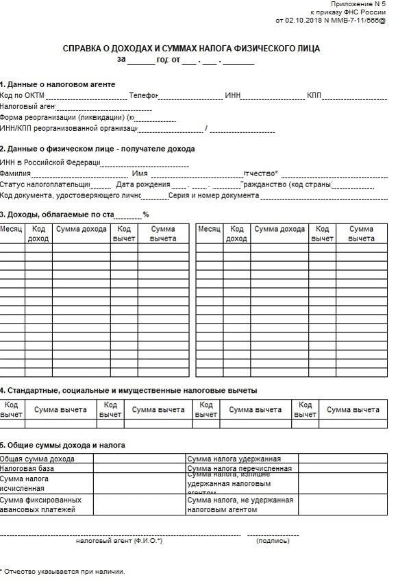 Справки при увольнении работника: какие нужно выдать, сроки и порядок выдачи сотруднику по месту работы 2-НДФЛ, 182н и СЗВ-стаж