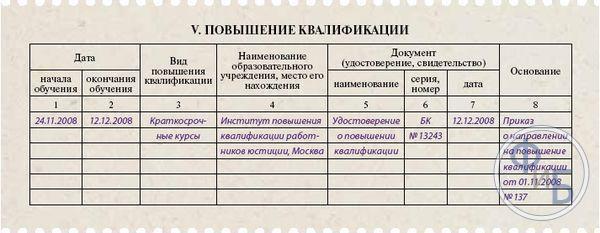 Личная карточка работника форма Т-2: скачать бланк и образец заполнения, как правильно вести и заполнять – правила и инструкция