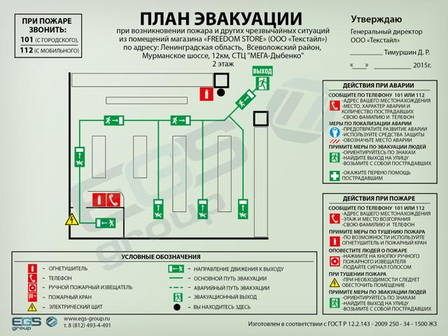 Вводный инструктаж по пожарной безопасности: с кем и кто проводит протиповожарное обучение, порядок проведения на предприятии