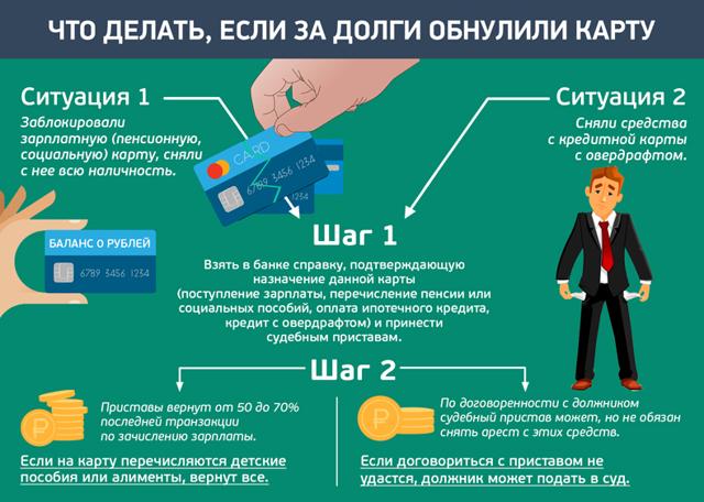 Куда обращаться для прописки в москве граждан