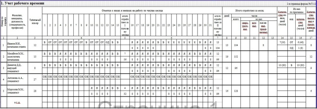 Отпуск по уходу за ребенком в табеле: образец заполнения, как отмечаются обозначения для отдыха до 1.5 и 3 лет, расшифровка кодов