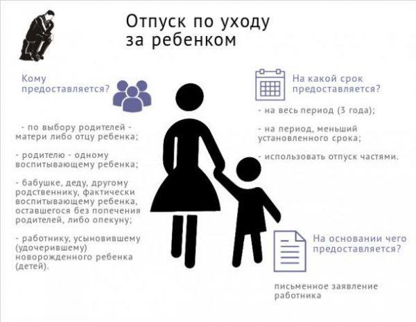 Входит ли в педстаж отпуск по уходу за ребенком до 3 лет