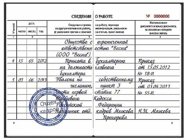 Увольнение на испытательном сроке по инициативе работника: отработка при уходе по собственному желанию во время испытания, как уволить по ТК РФ?