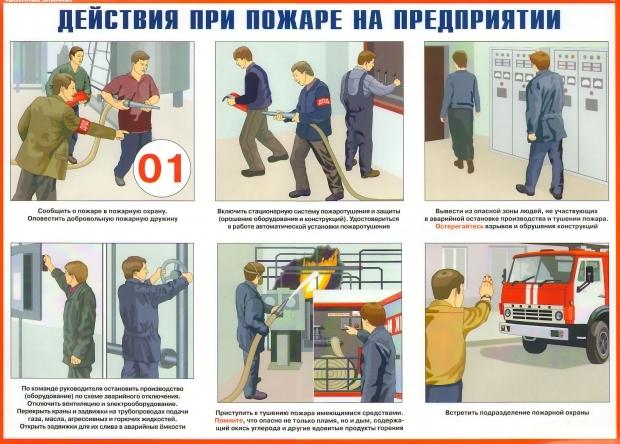 Журнал проверки противопожарного состояния помещений перед закрытием: скачать образец, порядок учета факт контроля пожарной безопасности территорий