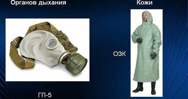 Средства индивидуальной защиты при пожаре: классификация видов, назначение, что относится изолирующим и фильтрующим СИЗ для органов дыхания