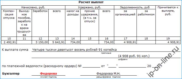 Записка расчет при увольнении форма Т-61: образец заполнения, скачать бесплатно бланк в ворд и excel, как правильно заполнить документ?
