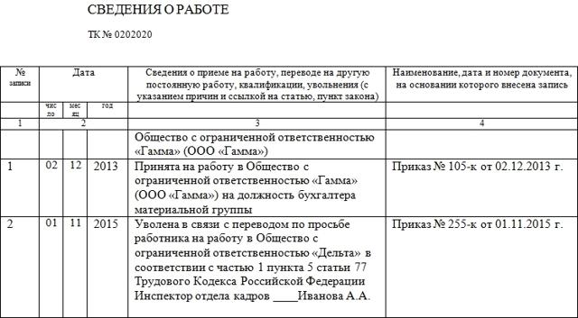 Прием на работу переводом из другой организации: порядок действий, образец заявления, приказа, запись в трудовой книжке
