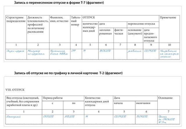 Перенос отпуска на следующий год Трудовой кодекс РФ: можно ли перенести неиспользованный отдых по желанию работника, инициативе работодателя. Как оформить?