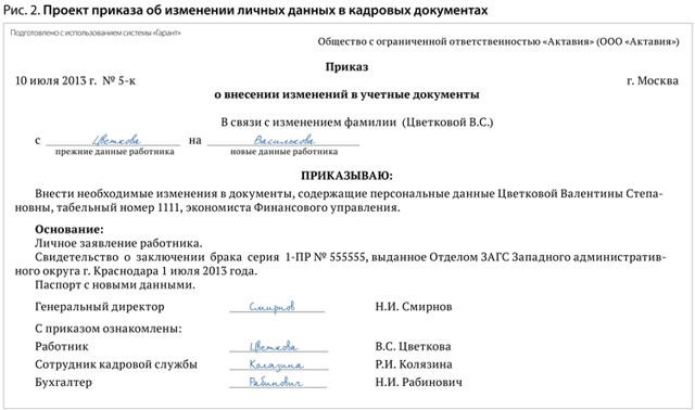 Дополнительное соглашение к трудовому договору о смене фамилии и паспортных данных: образец при изменении личных сведений работника