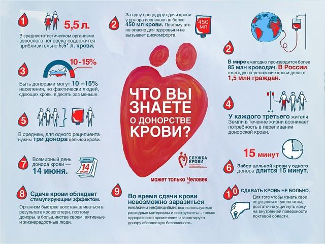 Отгул за сдачу крови:  сколько дней положено за донорство, как оформить донору выходные, образец заявления, приказа, срок действия донорской справки