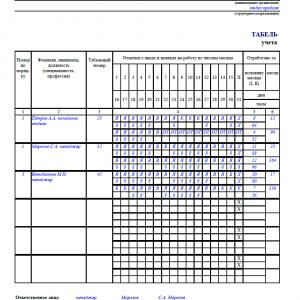 Командировка в табеле учета рабочего времени: как отметить командировочные дни в рабочие и выходные, образец заполнения с обозначениями