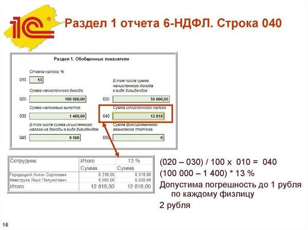 Строка 040 в 6-НДФЛ в разделе 1: как заполнить правильно, отличается ли показатель от поля 070, откуда берется погрешность, образец заполнения