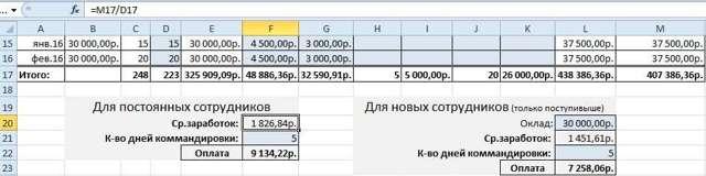 Расчет среднего заработка для командировочных: как рассчитать правильно командировку сотрудника – формулы, примеры, исчисление для нового работника
