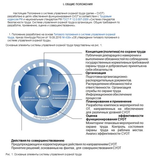 Положение о системе управления охраной труда в организации: образец, что должна содержать типовая форма, примерная структура документа