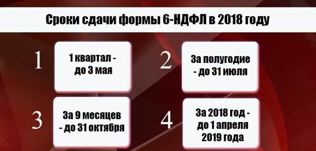 Новая форма 6-НДФЛ в 2018 – 2019 годах: скачать бланк бесплатно в excel, изменения в заполнении, с какого числа действует?