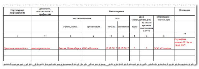 Служебное задание на командировку: образец заполнения для направления в поездку, скачать бланк командировочного задания и отчета о его выполнении Т-10а