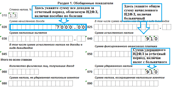 Больничный в 6-НДФЛ: пример заполнения, как отразить пособие по листу в разделе 1 и 2, образец отражения, нужно ли показывать выплату по беременности и родам?