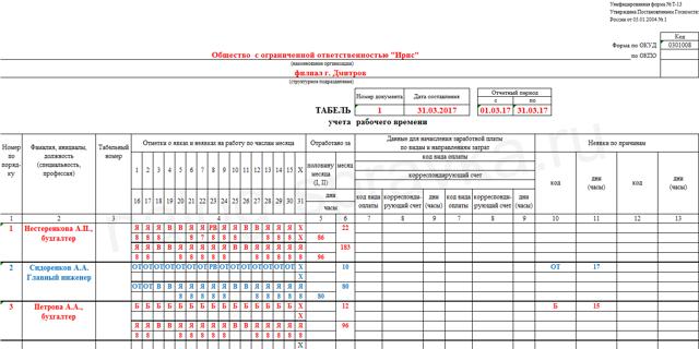 Табель учета рабочего времени Т-12: чистый бланк в excel и word, скачать образец заполнения, как правильно заполнить форму?