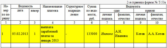 Журнал регистрации платежных ведомостей Т-53а: скачать бланк и образец заполнения, в каких случаях и как оформляется форма, обязательна ли для ведения?