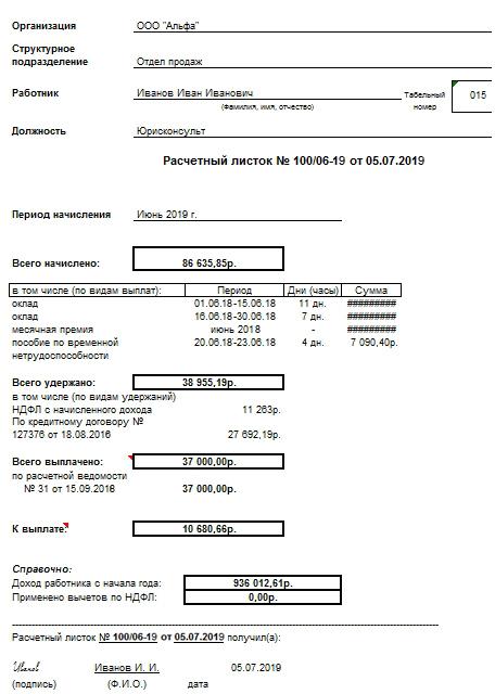 Журнал выдачи расчетных листков: скачать образец, как ведется учет и регистрация листов расчета заработной платы, обязателен ли для применения такой бланк?